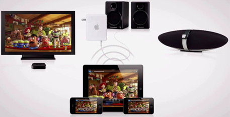 Air Play with Apple TV and iPhone