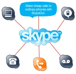 Make cheap international calls with skype out using iPhone voip 3G network